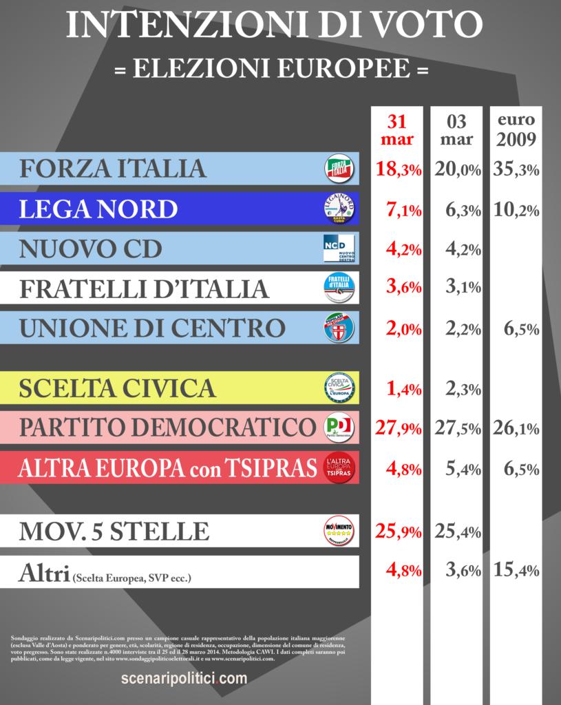 int-voto-eur2