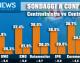 POLITICHE 2013: SONDAGGI A CONFRONTO